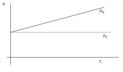 platebně bilancni pristup