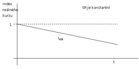 platebne bilancni pristup2