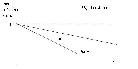 platebne bilancni pristup4